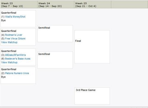 First Round - Fantasy Baseball Playoffs